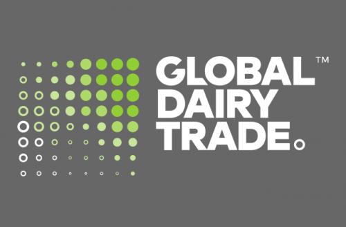 GDT подчеркнула, что торги молочной продукцией будут проходить несмотря на ситуацию в экономике