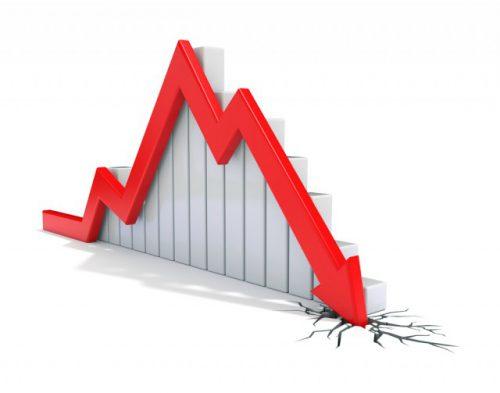 Эксперты заявили о сильнейшем падении прибыли российского бизнеса
